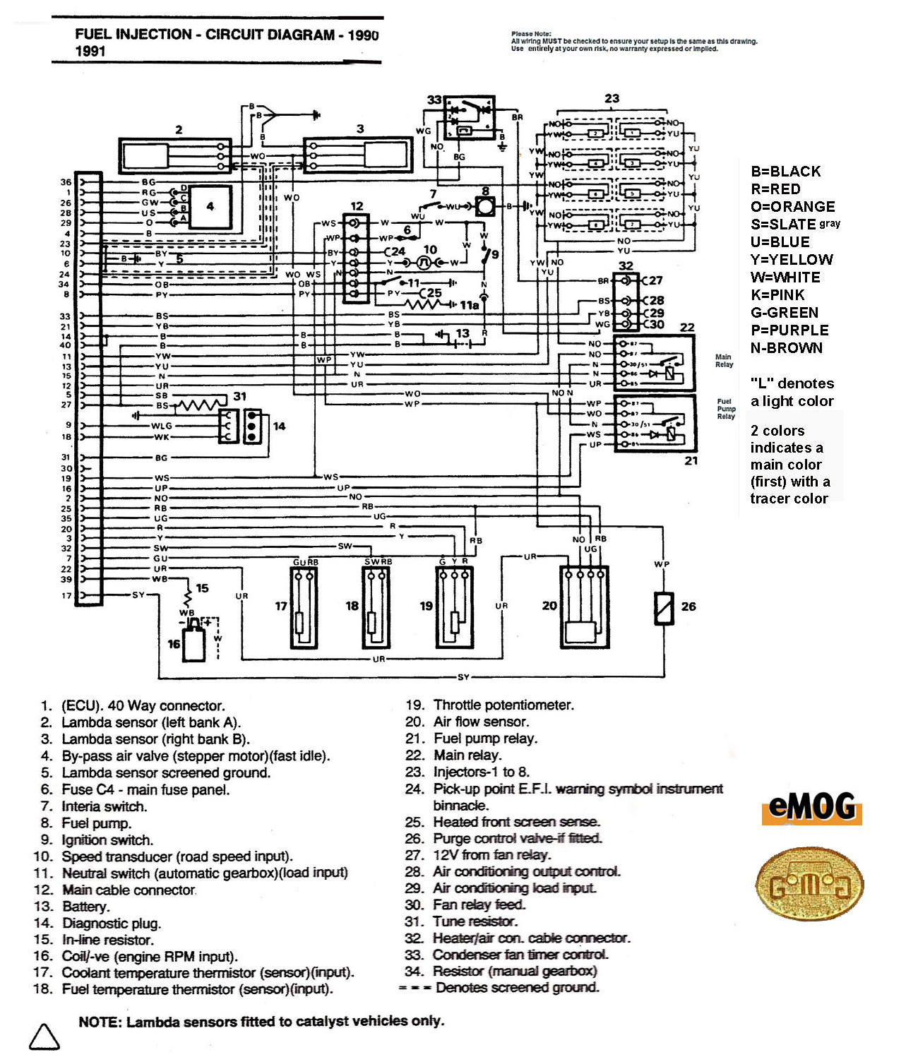 HotWireEfiWiring morgan electrical vita spa l200 wiring diagram at gsmportal.co