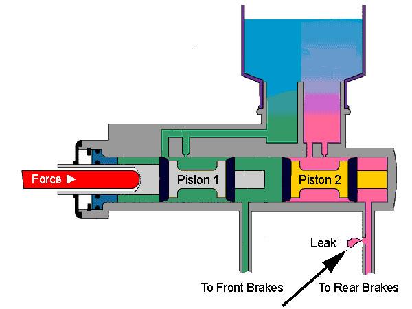 MC2 mastercylinder master cylinder diagram at bayanpartner.co