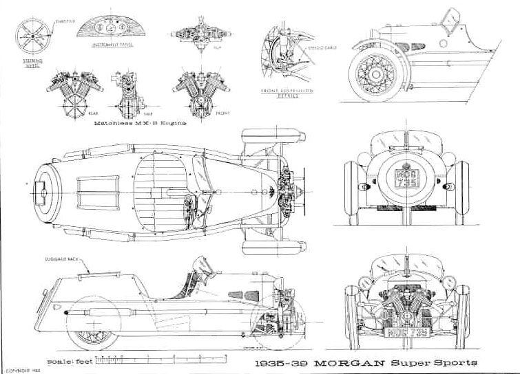 LocostUSA.com • View topic - Anyone have plans for Morgan 3 wheeler ...