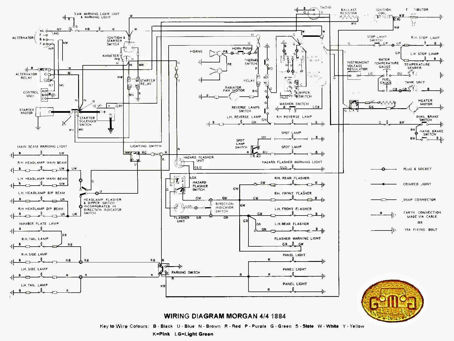 Morgan Electrical Pinnacle Wiring Diagrams 1984