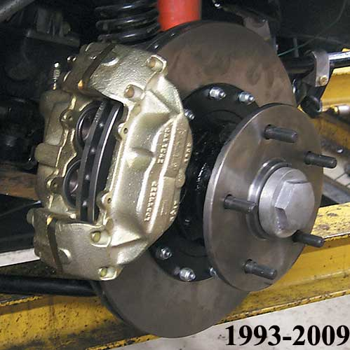 Morgan Brake History Post 1978