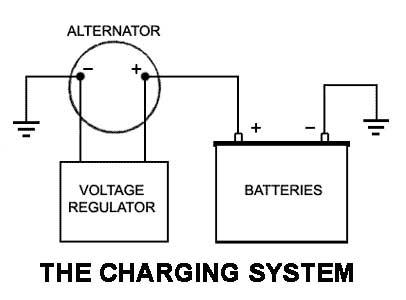 Ford 6g Alternator Wiring besides Ford 1g Alternator Wiring Diagram as well Ford 3g Alternator Wiring Diagram besides  on 6g alternator wiring diagram