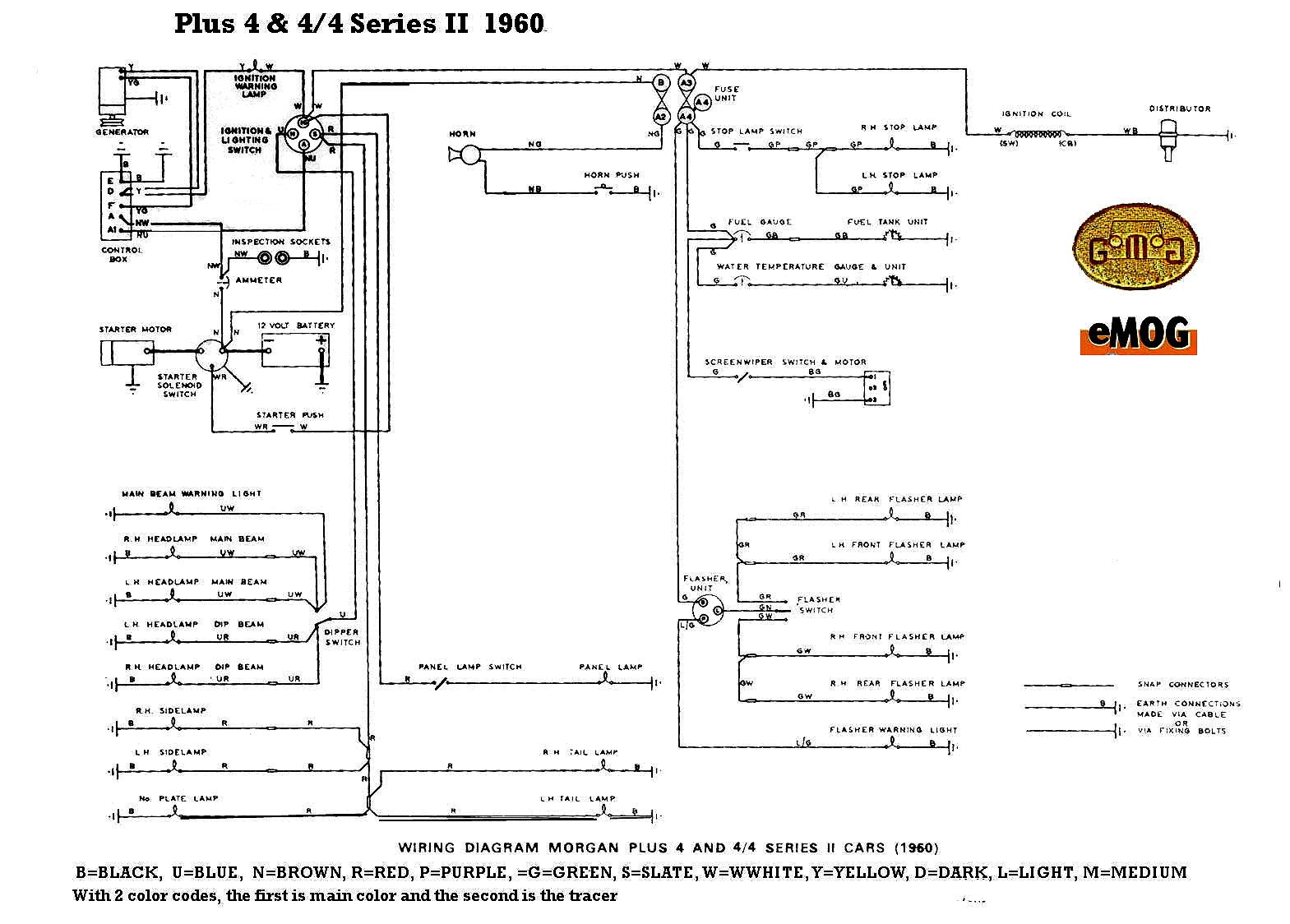 Morgan Plus 8 Wiring Diagram