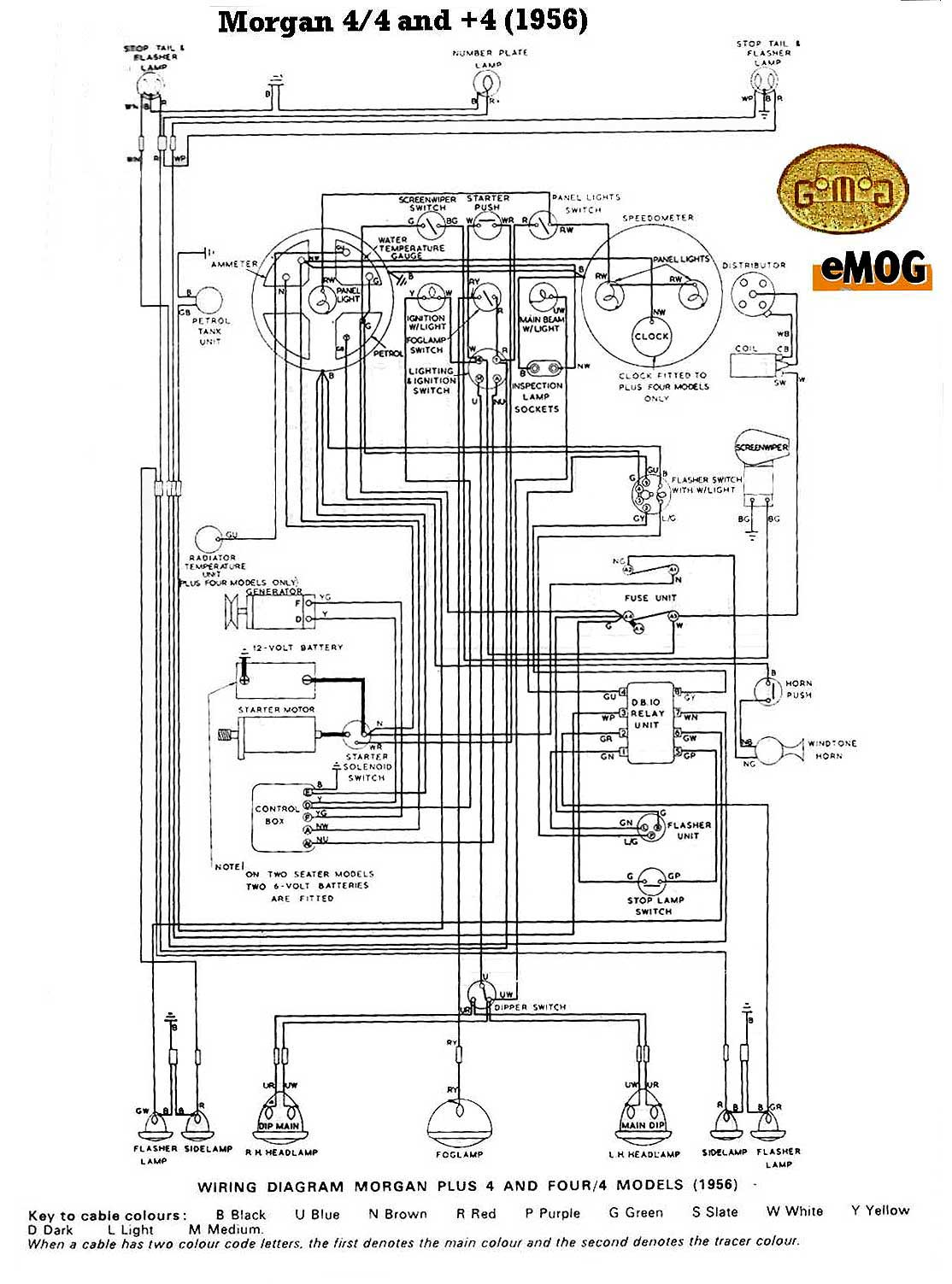 Assembly overview headlight washer system together with Star Delta Starter Connection Diagram moreover Classic Columns Elevation in addition 149 further 62246 conedev. on electrical