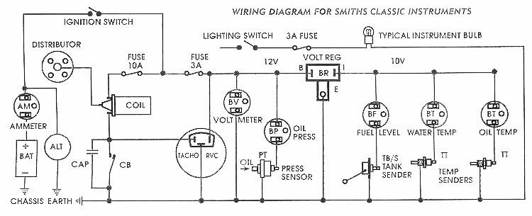 smithsclassic smith s caerbont tachometer wiring