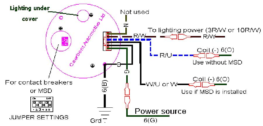 sun tachometer wiring diagram smithsclassic  smithsclassic