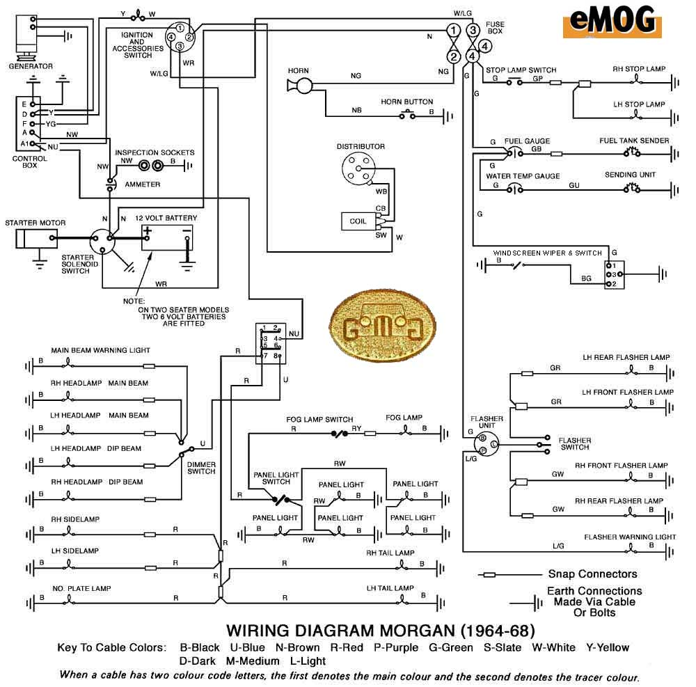 Morgan Electrical 1980 Ford Mustang Headlamp Wiring 1964 1968 All