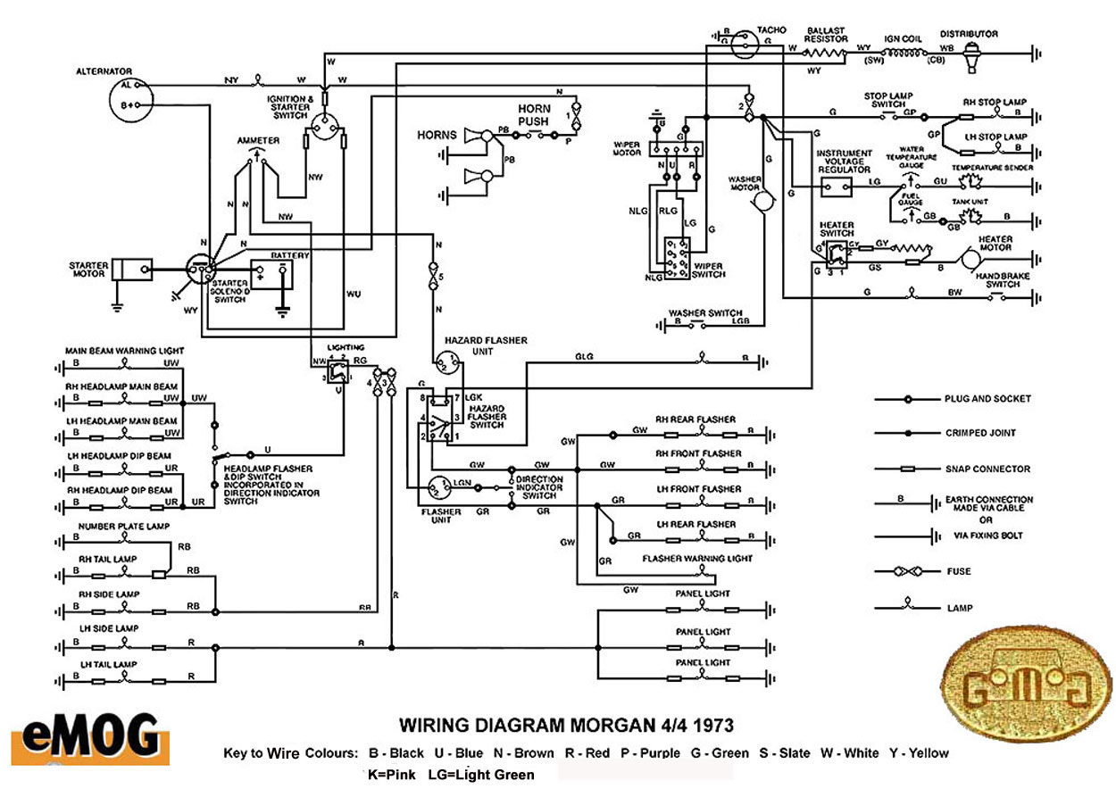 Morgan Electrical Sub Board Wiring Diagram 1973