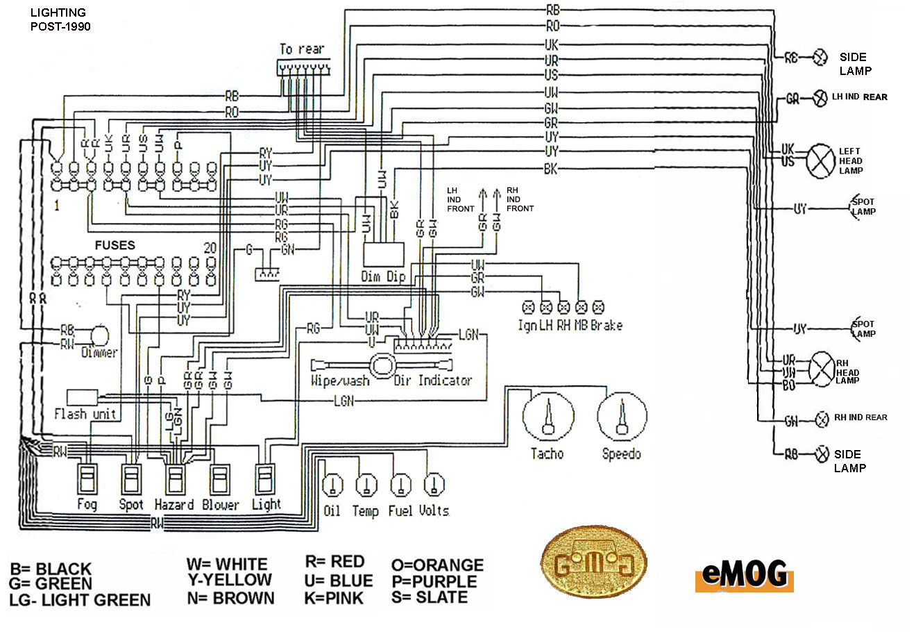 Morgan Wiring 1990 On